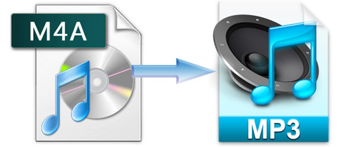 how to create an mp3 audio file on a mac