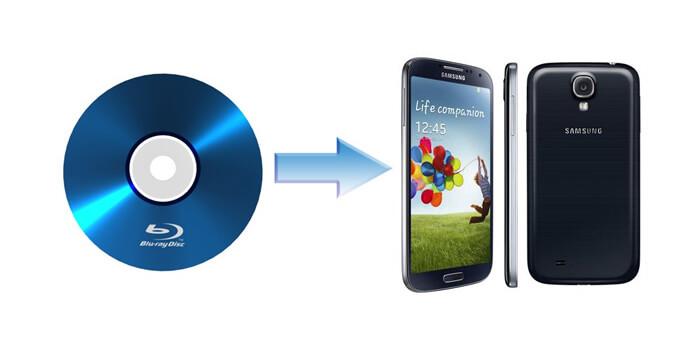 Blu-ray to GS4
