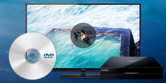Ulkoinen DVD-soitin