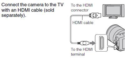 Liitä Nex-5 HDTV: hen