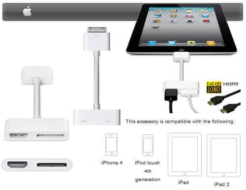 Kaapeli iPad 2ille