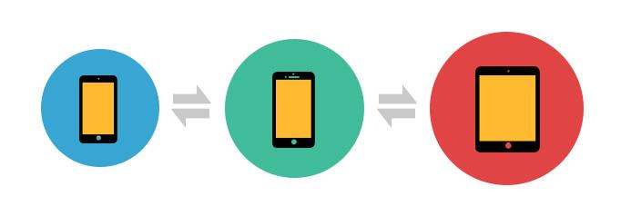 Synkronoi iOS-tiedot