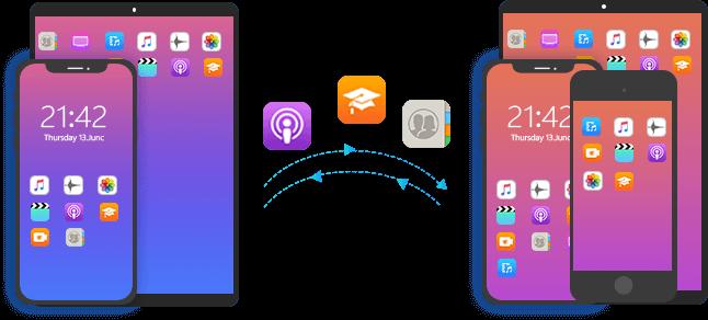 Siirrä tietoja iOS: sta iOS: ään