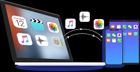 Siirrä tietoja Macista iOS: ään
