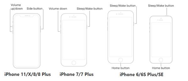 Pakota iPhone uudelleen